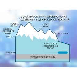 Вода питьевая Тбау , 1,5л. газ